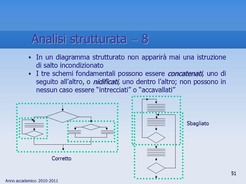 Analisi strutturata  8 In un diagramma strutturato non apparirà mai una istruzione di salto incondizionato.