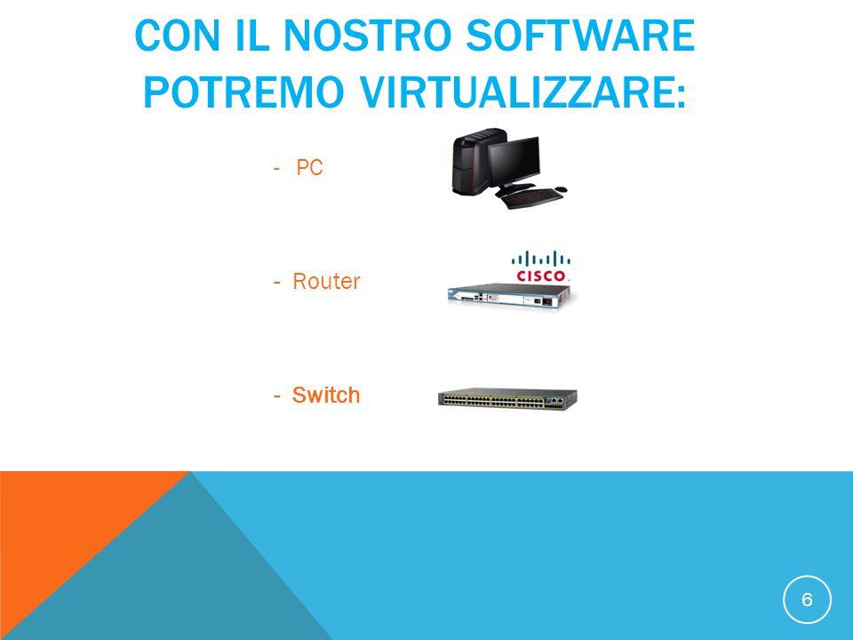 Con il nostro software potremo virtualizzare: