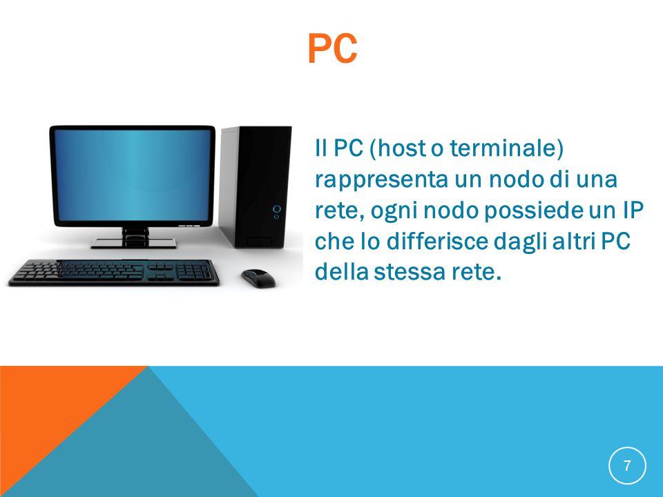 pc Il PC (host o terminale) rappresenta un nodo di una rete, ogni nodo possiede un IP che lo differisce dagli altri PC della stessa rete.