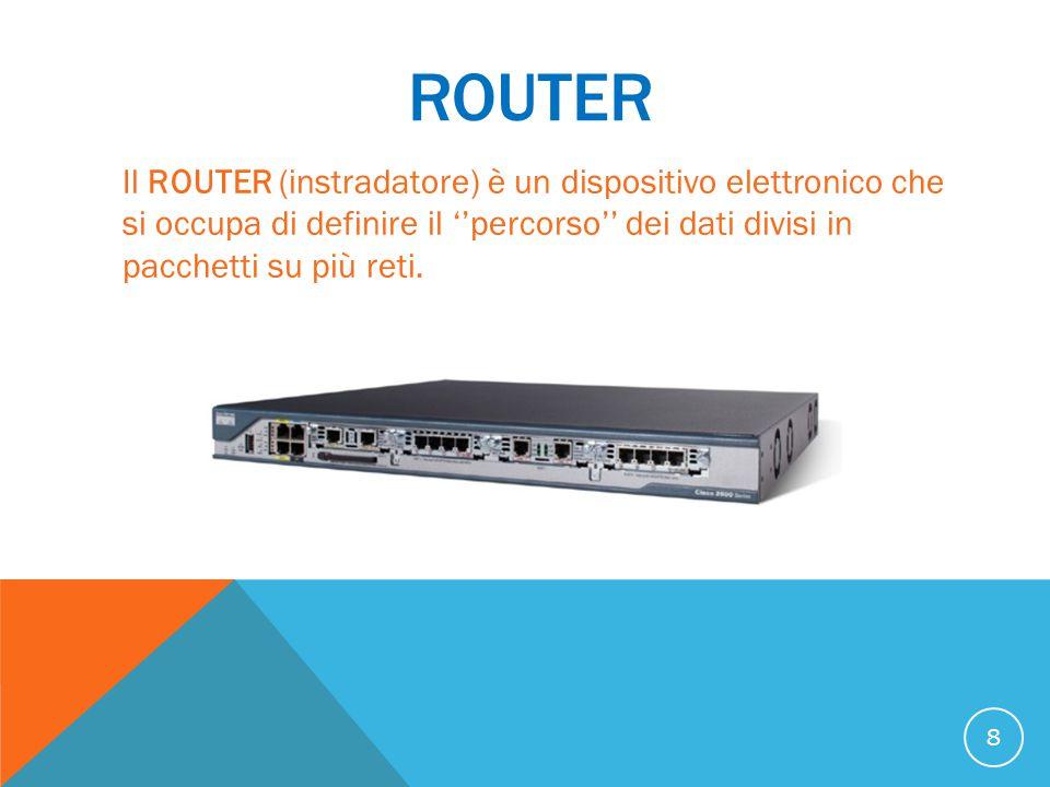 Router Il ROUTER (instradatore) è un dispositivo elettronico che si occupa di definire il ''percorso'' dei dati divisi in pacchetti su più reti.