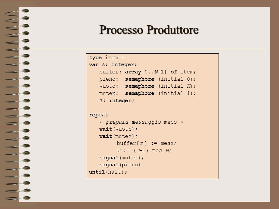 Processo Produttore type item = … var N: integer;