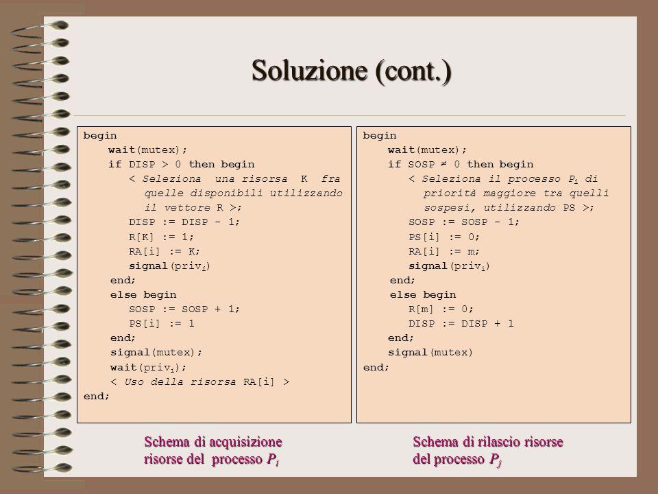 Soluzione (cont.) Schema di acquisizione risorse del processo Pi