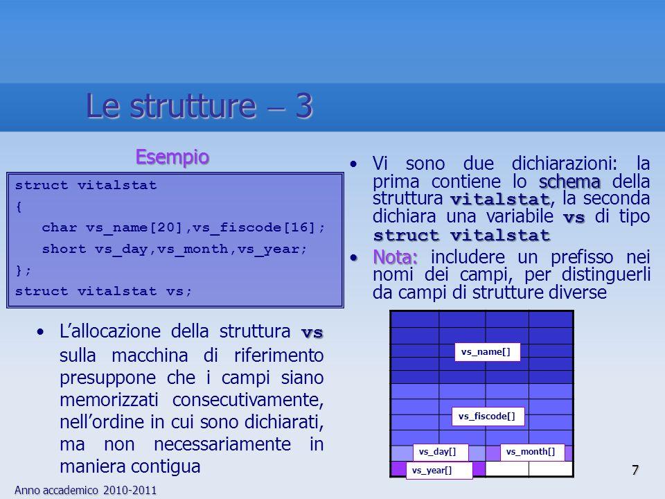 Le strutture  3 Esempio.