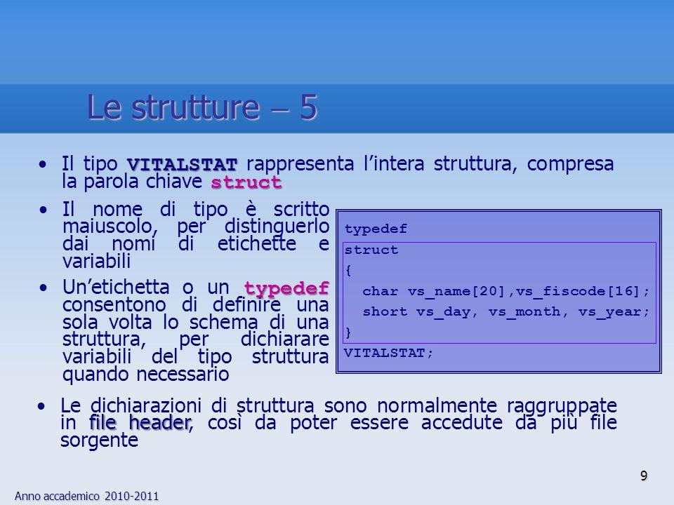 Le strutture  5 Il tipo VITALSTAT rappresenta l'intera struttura, compresa la parola chiave struct.