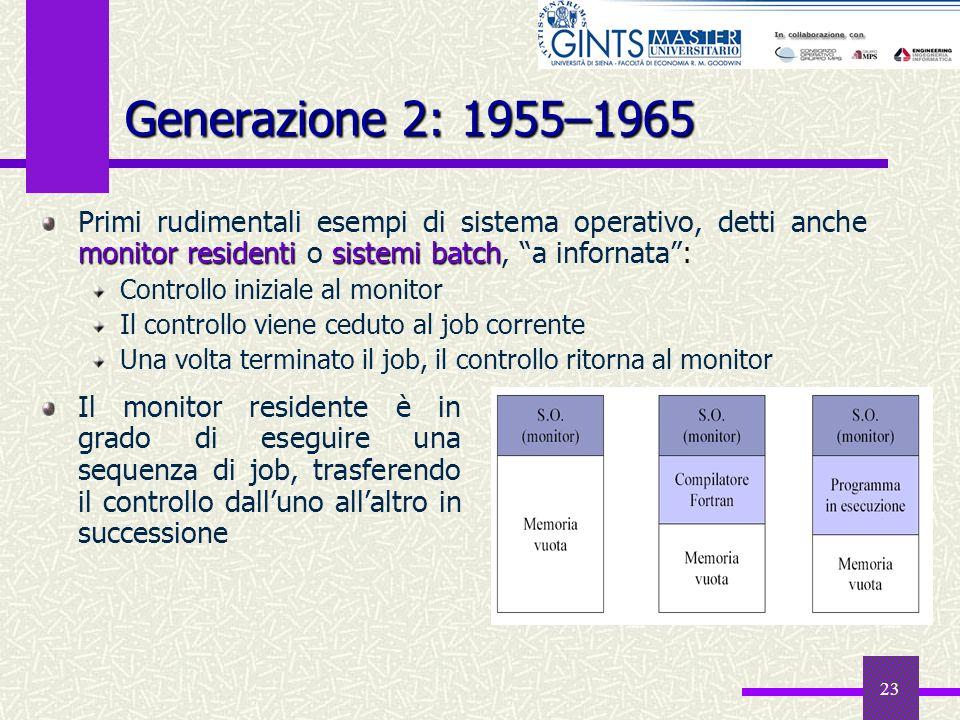 Generazione 2: 1955–1965 Primi rudimentali esempi di sistema operativo, detti anche monitor residenti o sistemi batch, a infornata :