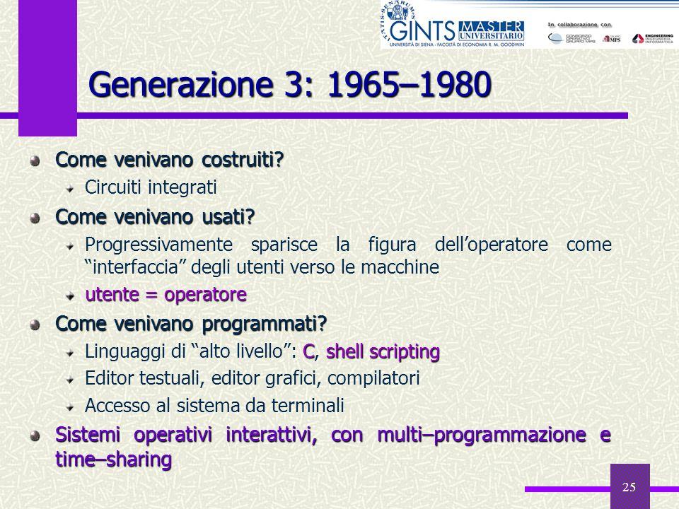 Generazione 3: 1965–1980 Come venivano costruiti Come venivano usati