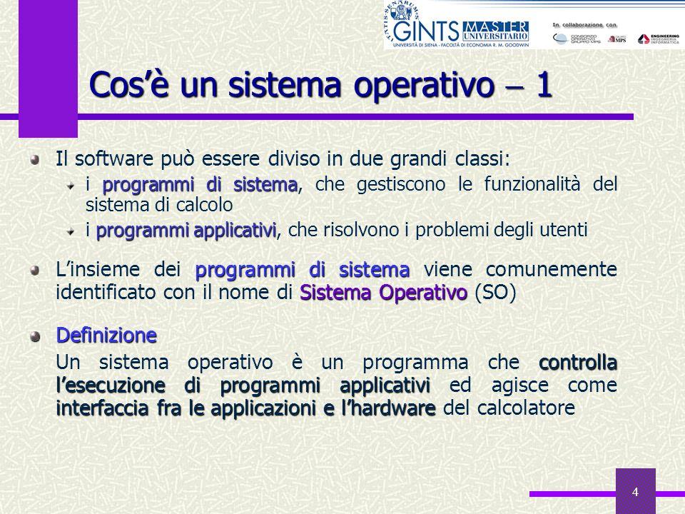Cos'è un sistema operativo  1