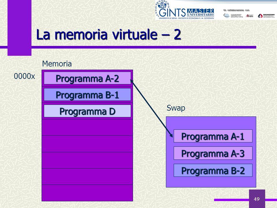La memoria virtuale – 2 Programma A-2 Programma B-1 Programma D