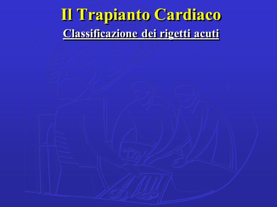 Il Trapianto Cardiaco Classificazione dei rigetti acuti