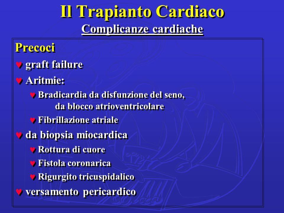 Il Trapianto Cardiaco Complicanze cardiache