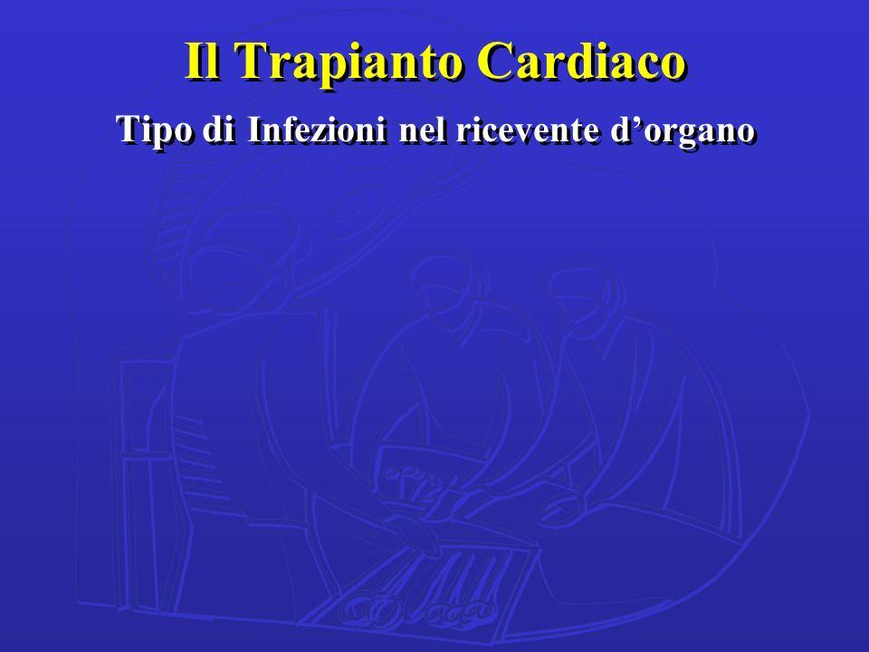Il Trapianto Cardiaco Tipo di Infezioni nel ricevente d'organo
