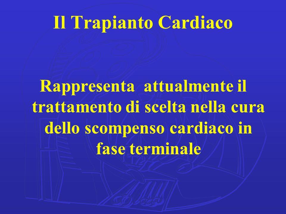 Il Trapianto Cardiaco Rappresenta attualmente il trattamento di scelta nella cura dello scompenso cardiaco in fase terminale.