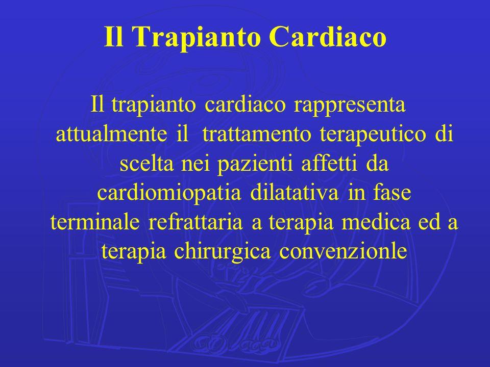 Il Trapianto Cardiaco