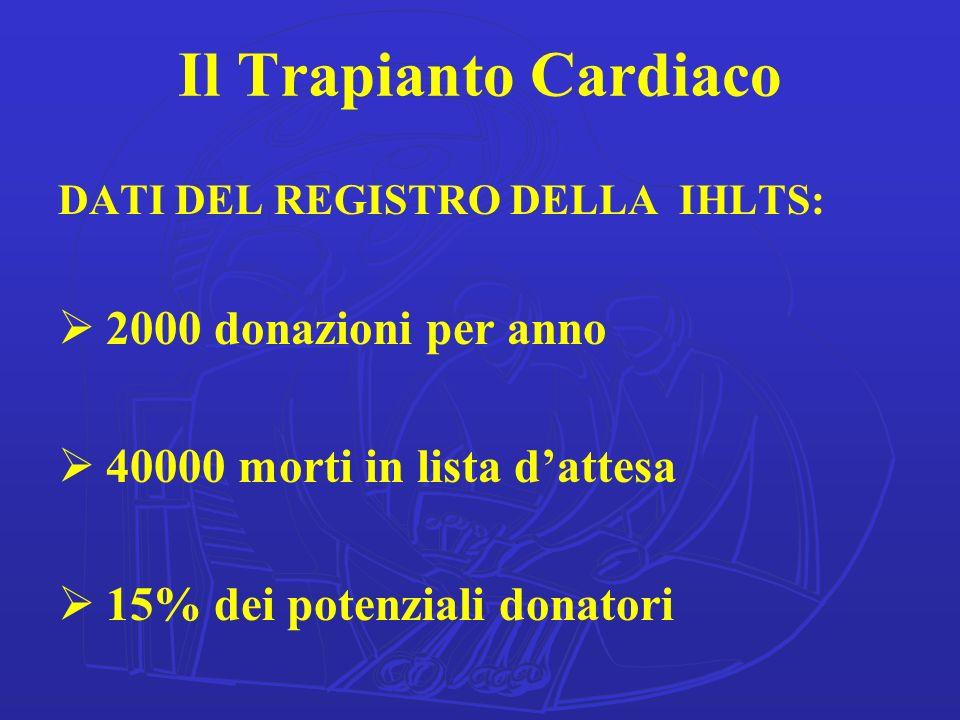 Il Trapianto Cardiaco 2000 donazioni per anno