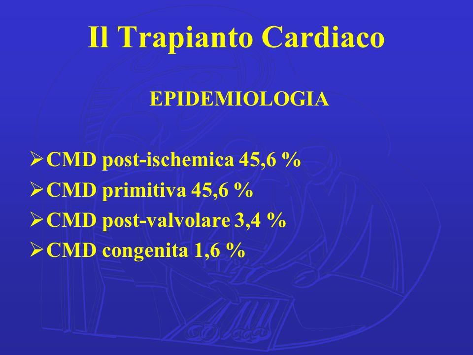 Il Trapianto Cardiaco EPIDEMIOLOGIA CMD post-ischemica 45,6 %