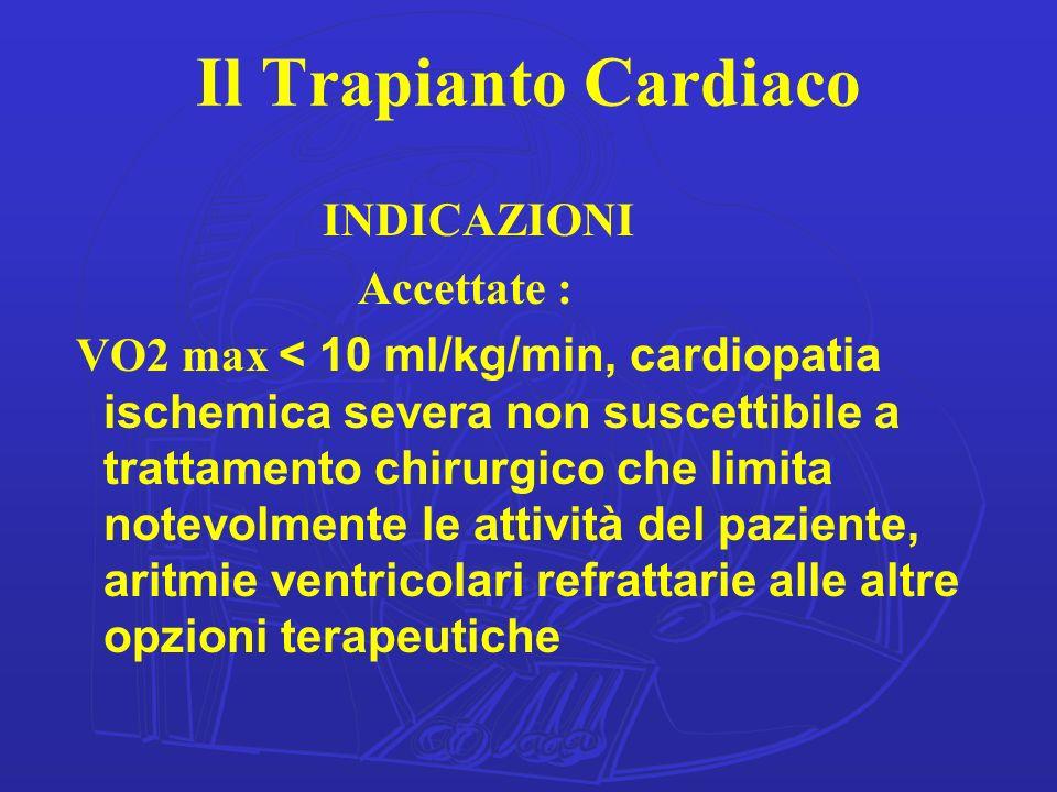 Il Trapianto Cardiaco INDICAZIONI Accettate :