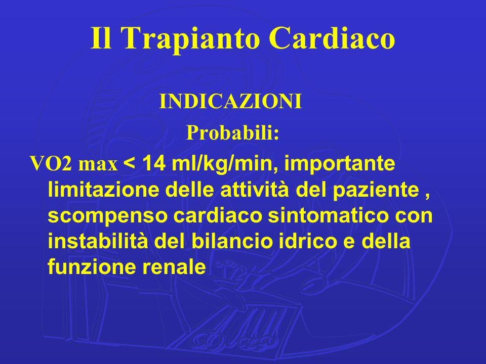 Il Trapianto Cardiaco INDICAZIONI Probabili: