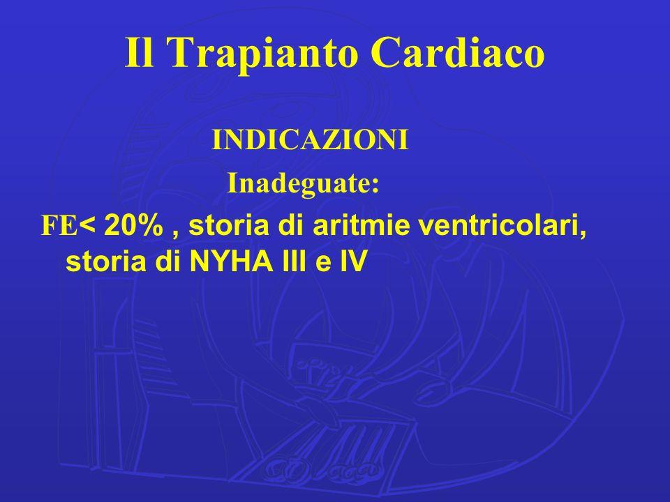 Il Trapianto Cardiaco INDICAZIONI Inadeguate: