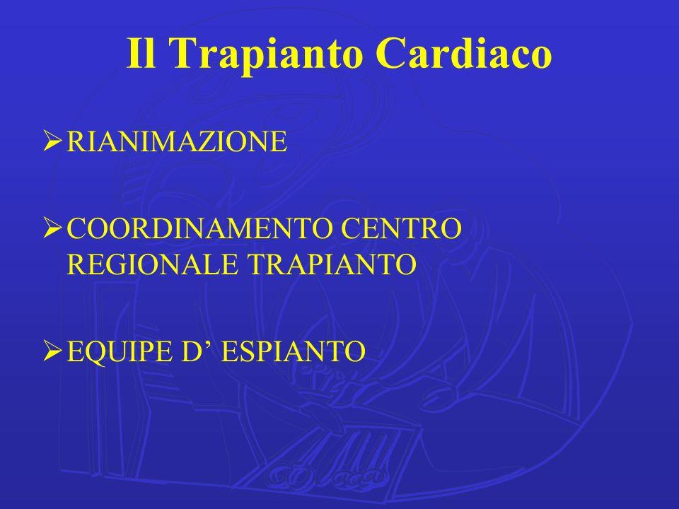 Il Trapianto Cardiaco RIANIMAZIONE
