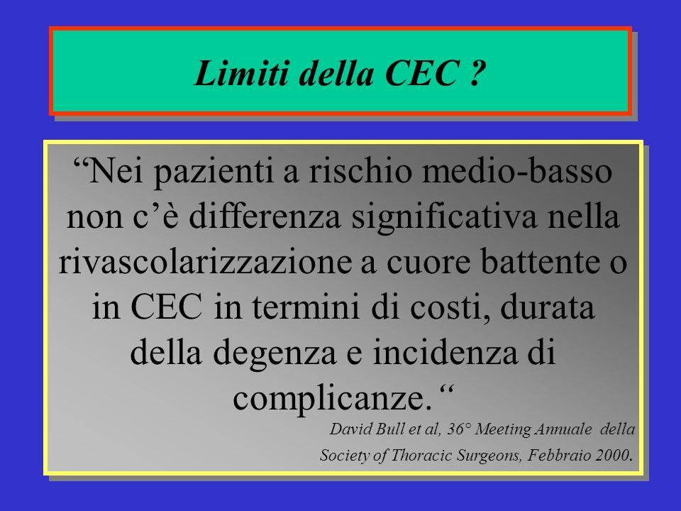 Limiti della CEC