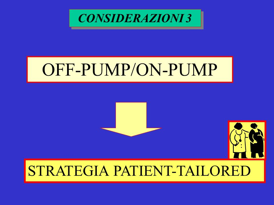 CONSIDERAZIONI 3 OFF-PUMP/ON-PUMP STRATEGIA PATIENT-TAILORED