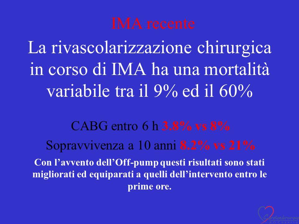 CABG entro 6 h 3.8% vs 8% Sopravvivenza a 10 anni 8.2% vs 21%