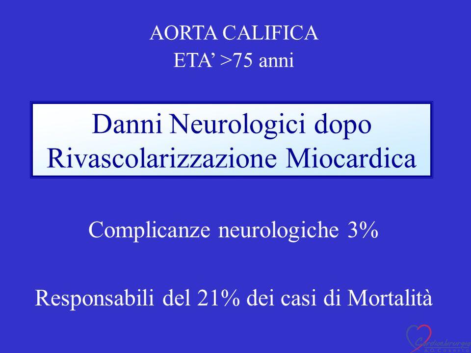Danni Neurologici dopo Rivascolarizzazione Miocardica