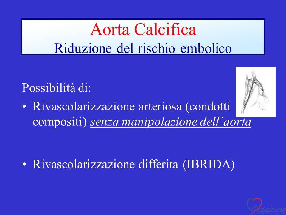 Aorta Calcifica Riduzione del rischio embolico