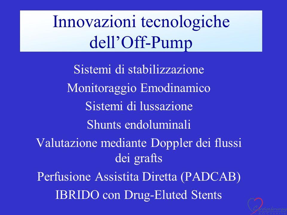 Innovazioni tecnologiche dell'Off-Pump