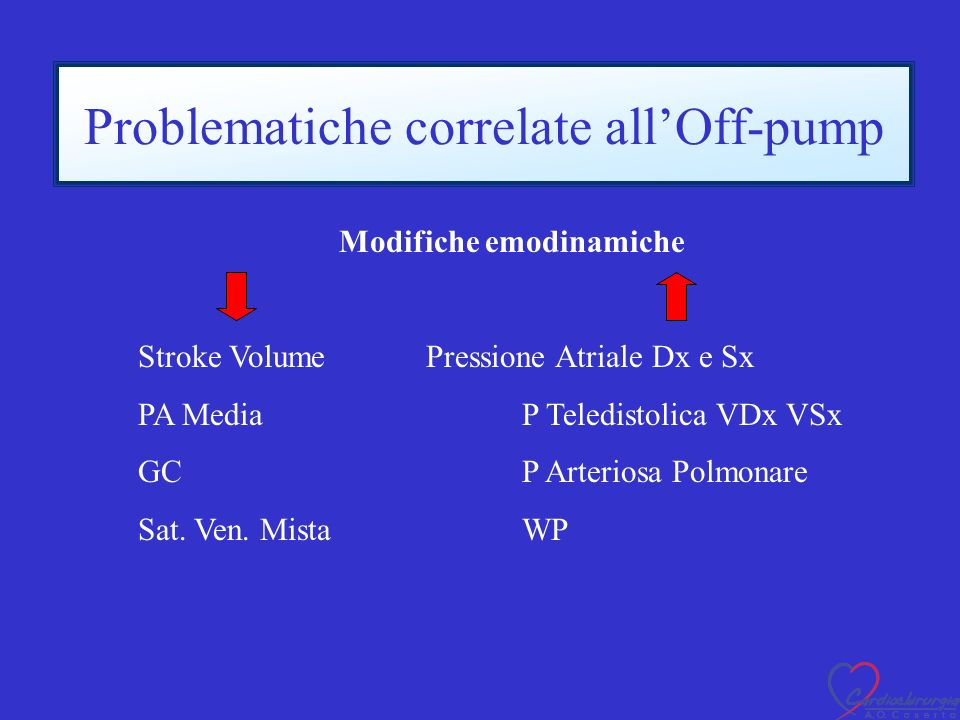 Problematiche correlate all'Off-pump