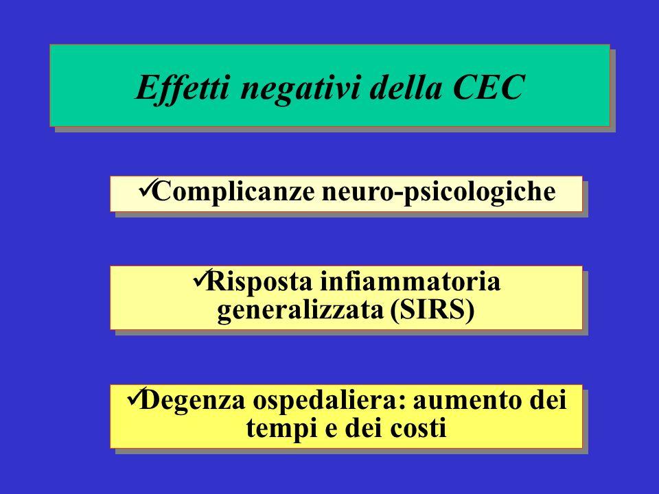 Effetti negativi della CEC