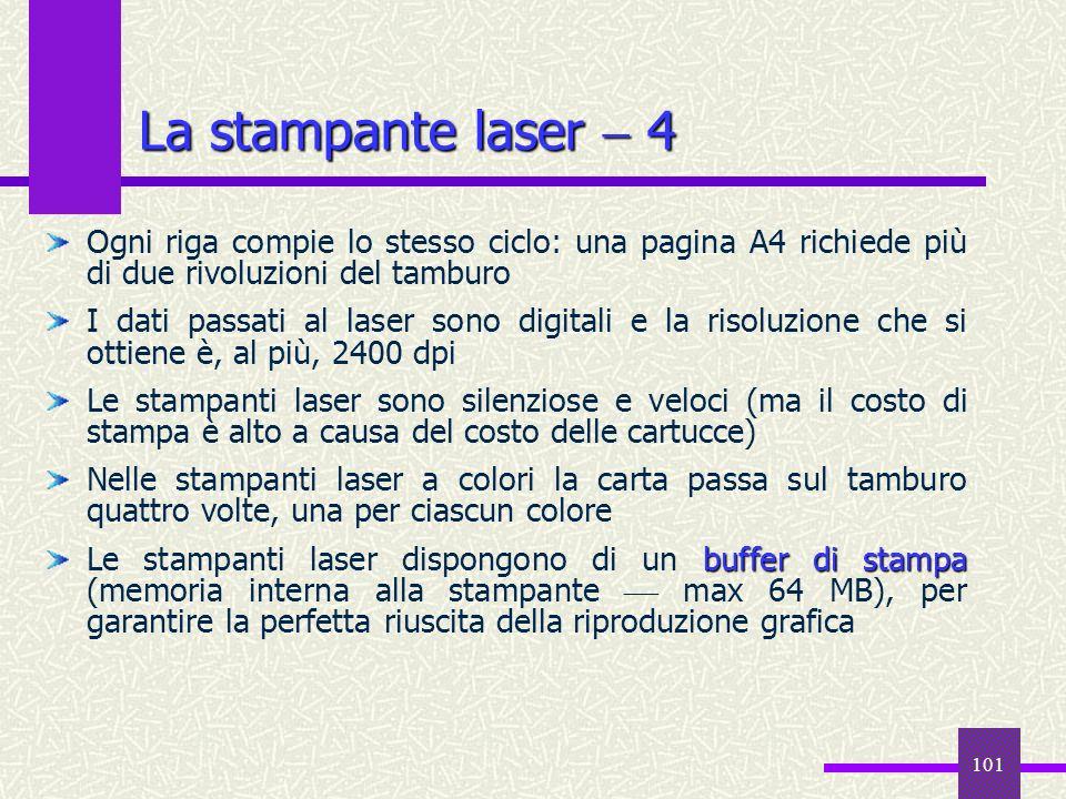 La stampante laser  4 Ogni riga compie lo stesso ciclo: una pagina A4 richiede più di due rivoluzioni del tamburo.