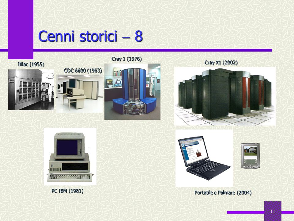 Cenni storici  8 Cray 1 (1976) Cray X1 (2002) Illiac (1955)