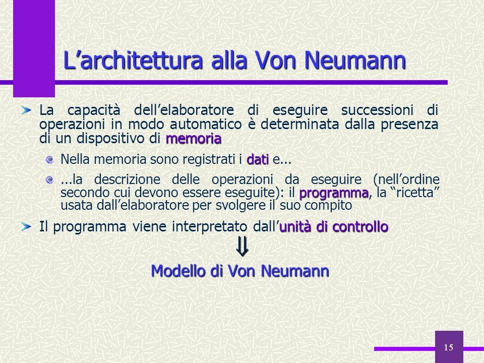 L'architettura alla Von Neumann
