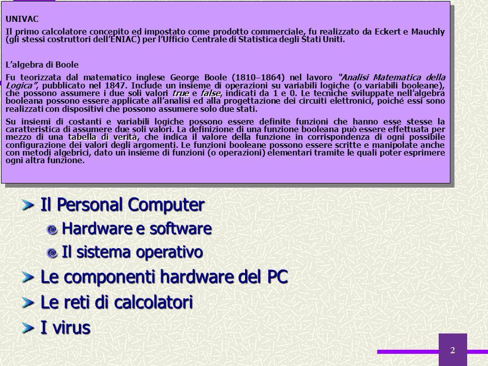 Sommario Introduzione Il Personal Computer