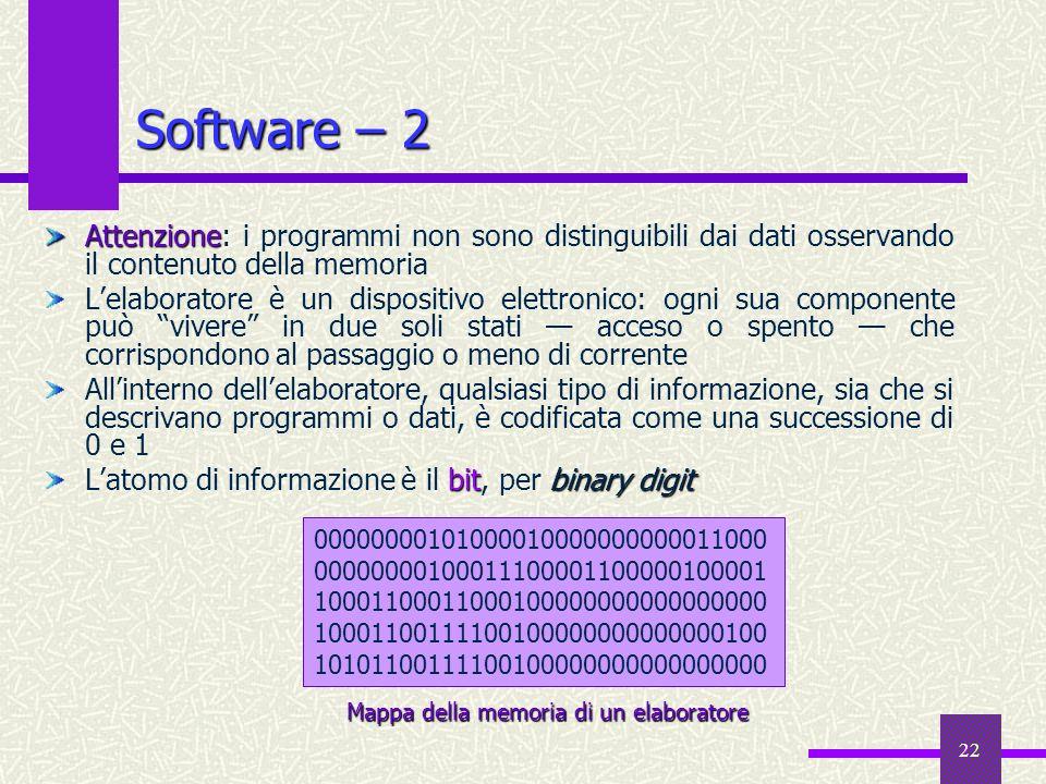Software – 2 Attenzione: i programmi non sono distinguibili dai dati osservando il contenuto della memoria.