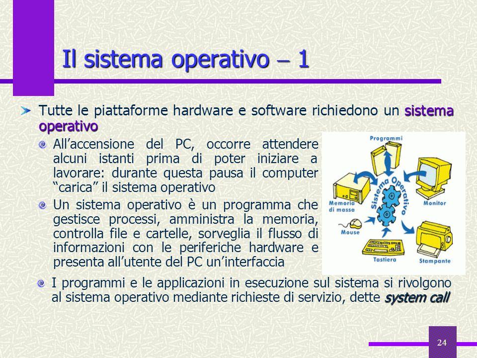 Il sistema operativo  1 Tutte le piattaforme hardware e software richiedono un sistema operativo.