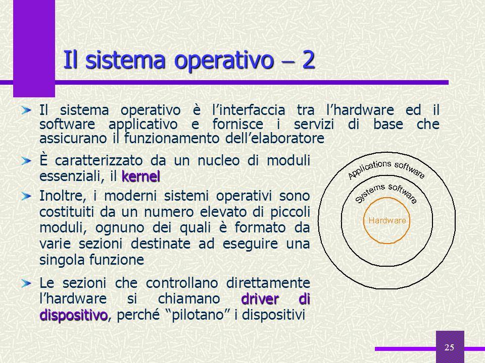 Il sistema operativo  2
