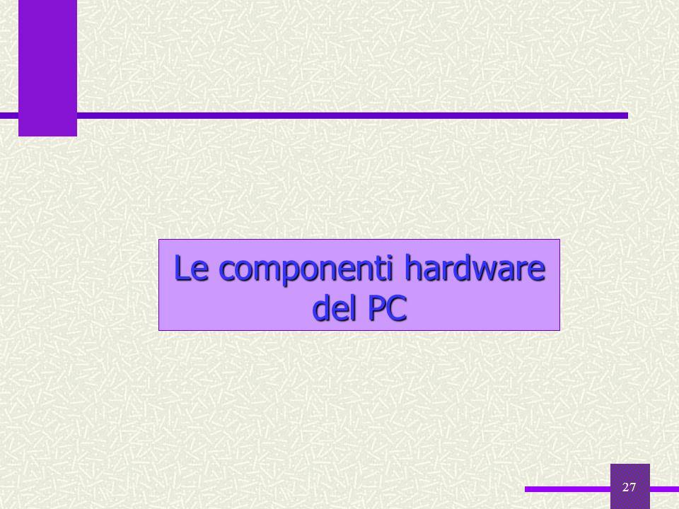 Le componenti hardware del PC