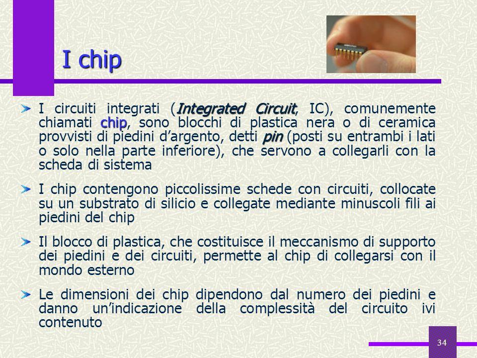 I chip