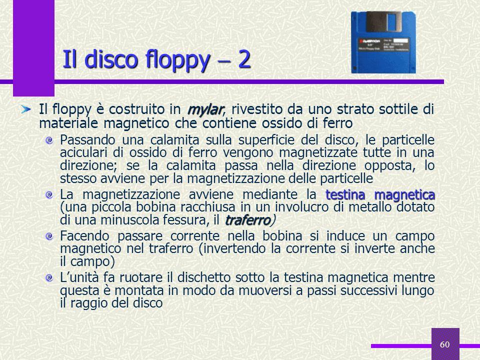 Il disco floppy  2 Il floppy è costruito in mylar, rivestito da uno strato sottile di materiale magnetico che contiene ossido di ferro.