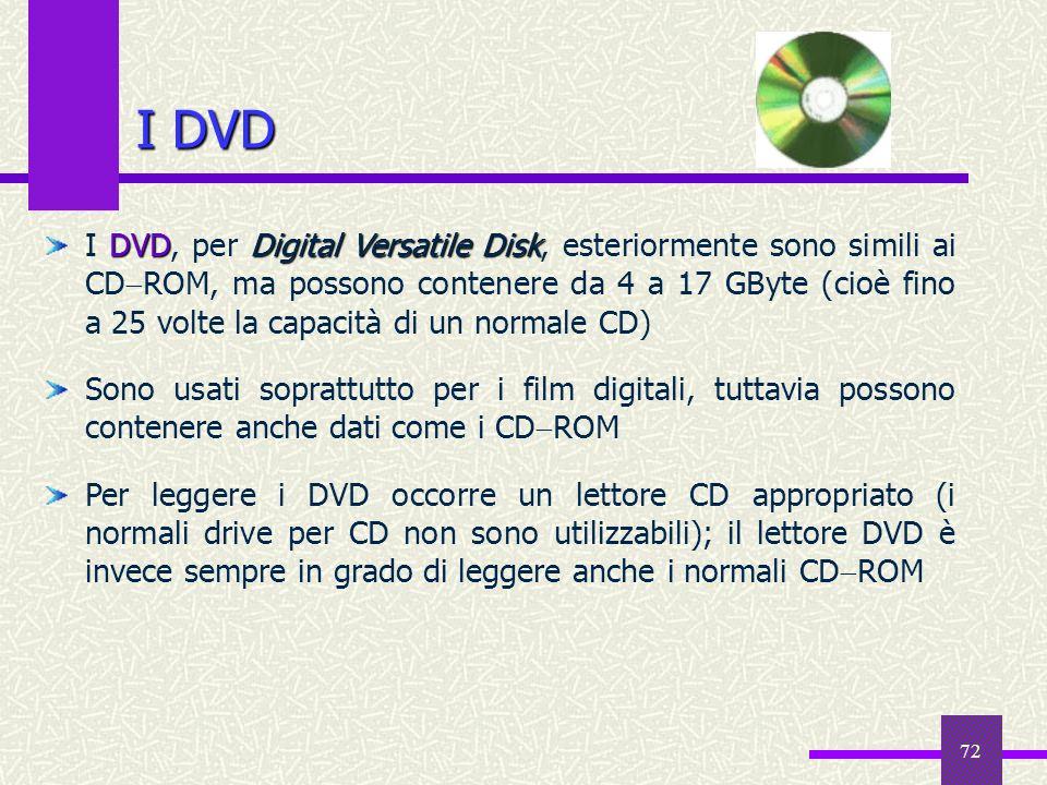 I DVD
