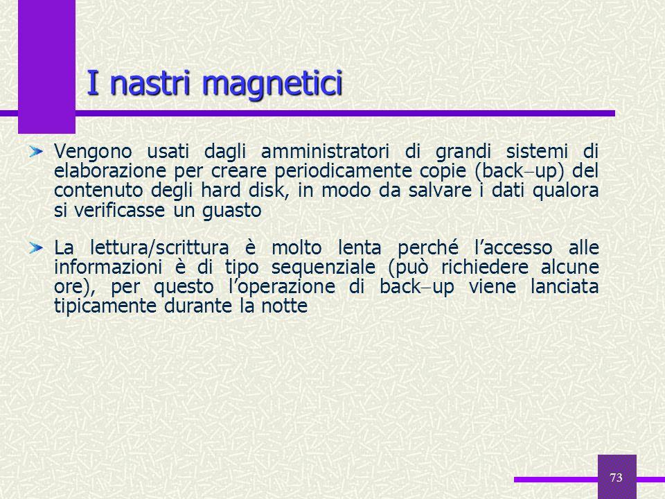 I nastri magnetici