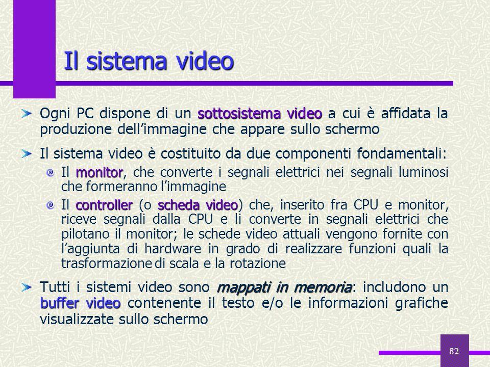 Il sistema video Ogni PC dispone di un sottosistema video a cui è affidata la produzione dell'immagine che appare sullo schermo.