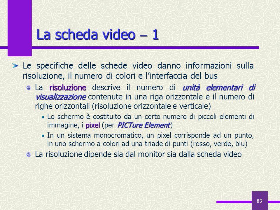 La scheda video  1 Le specifiche delle schede video danno informazioni sulla risoluzione, il numero di colori e l'interfaccia del bus.