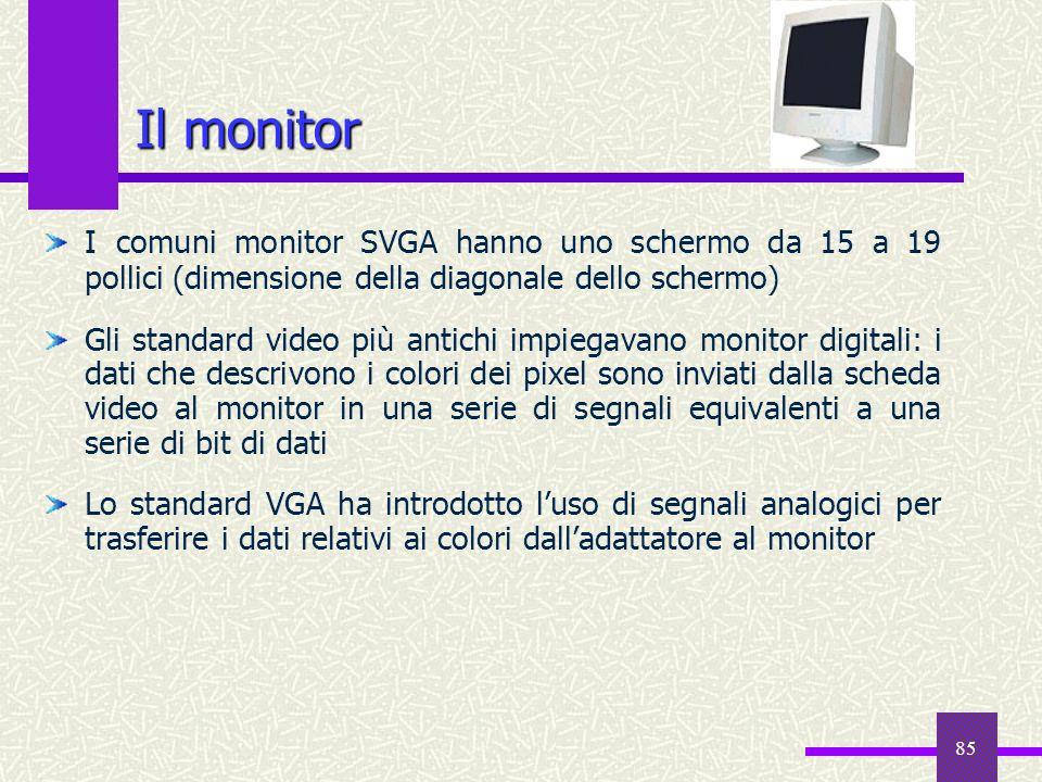 Il monitor I comuni monitor SVGA hanno uno schermo da 15 a 19 pollici (dimensione della diagonale dello schermo)