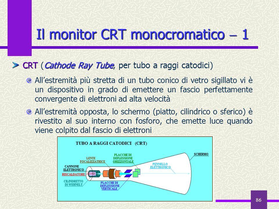 Il monitor CRT monocromatico  1