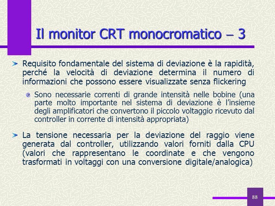 Il monitor CRT monocromatico  3