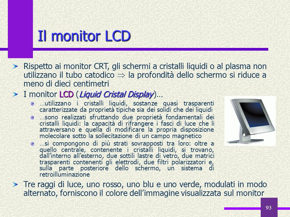 Il monitor LCD
