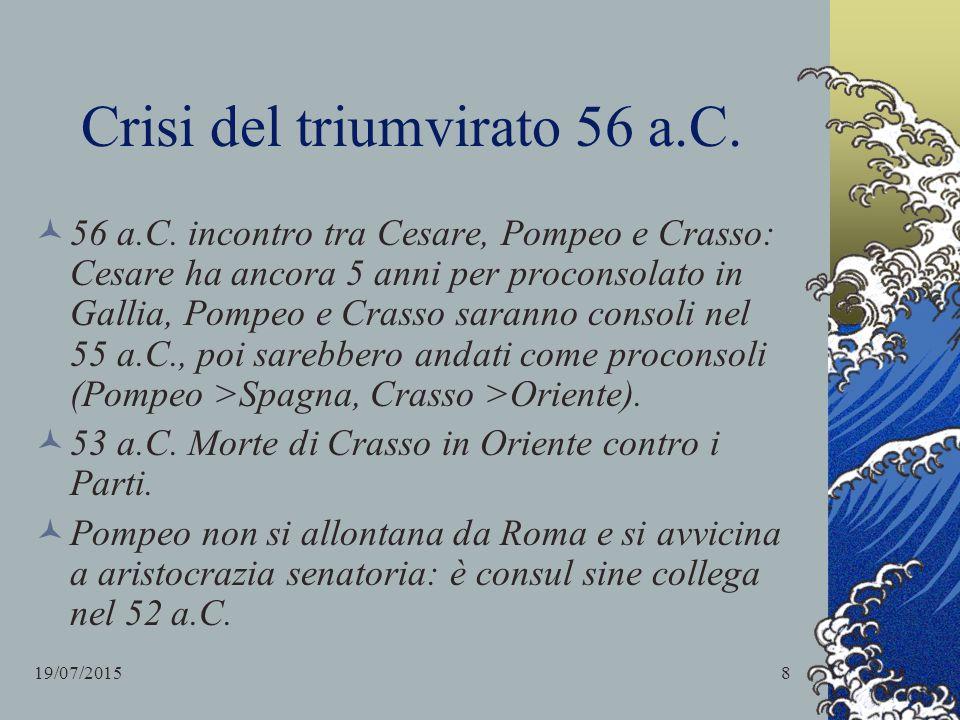 Crisi del triumvirato 56 a.C.